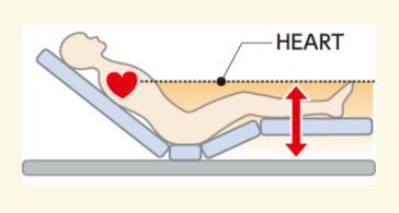 mio10 เตียงผู้ป่วยไฟฟ้า MIOLET II 4 ฟังก์ชั่น มาตรฐานญี่ปุ่น